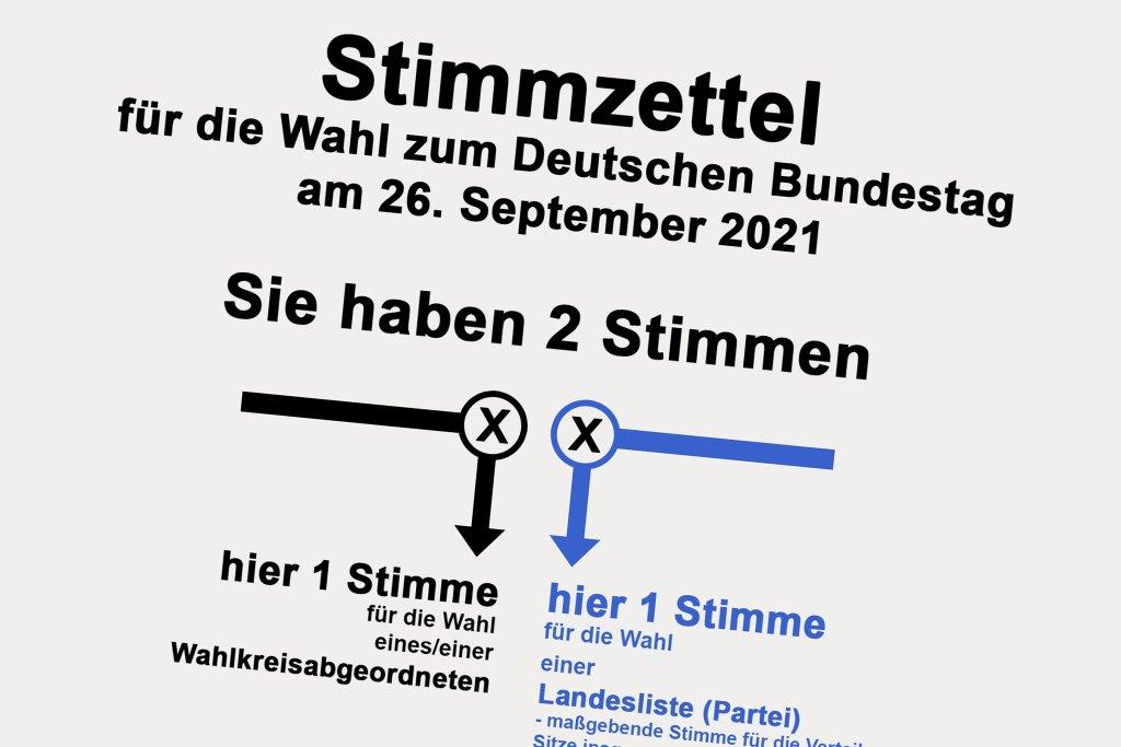Bundestagswahl Stimmzettel