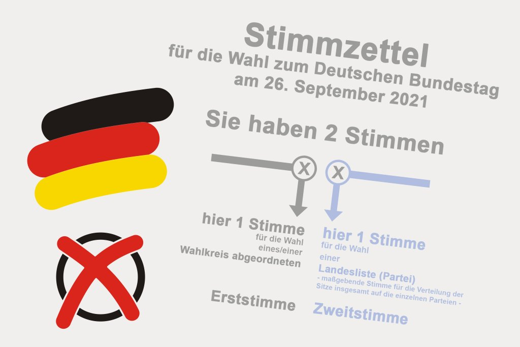 Bundestagswahl 2021 in Deutschland