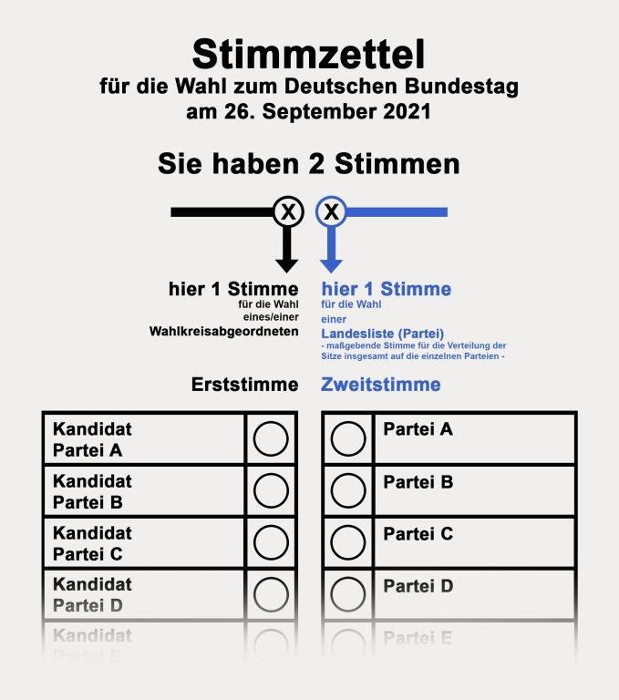 Bundestagswahl 2021 Stimmzettel Muster