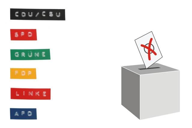Parteien zur Wahl