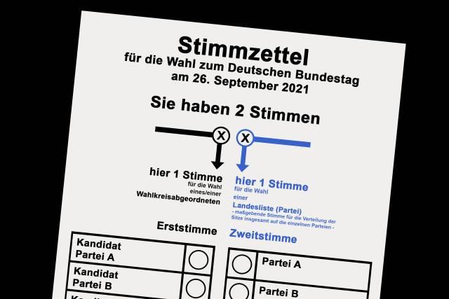 Bundestagswahl 2021 Stimmzettel