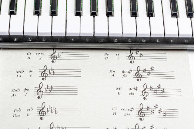 Piano keys and notebook for musical notes