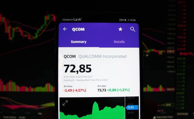 A smartphone displays the QUALCOMM Incorporated market value
