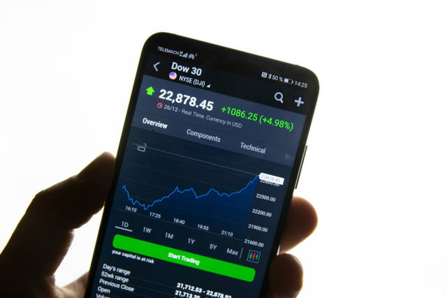 Dow 30 price graph chart on mobile phone screen