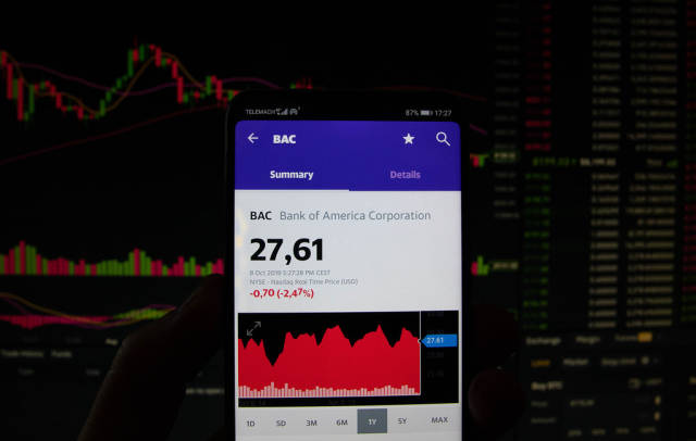 A smartphone displays the Bank of America Corporation market value