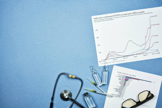 Stethoscope, ampoules, syringe and graphs showing situation related to Covid-19 and other death cases