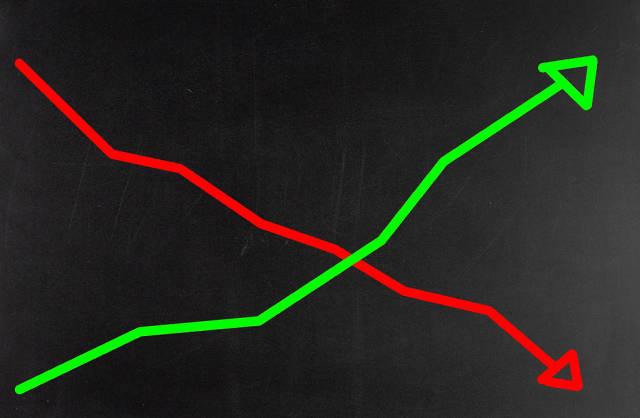 Sinkender roter und steigender grüner Pfeil symbolisieren das Auf und Ab des Aktienmarktes