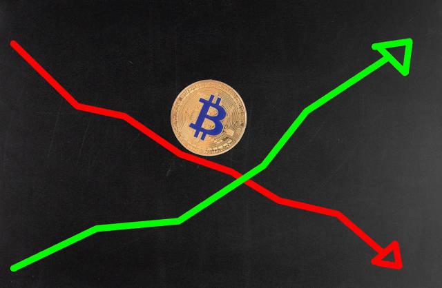 Bitcoins big price movement