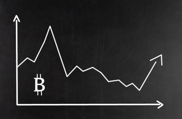 Business chart displaying Bitcoin market on blackboard