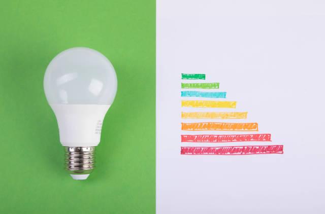 Energy rating chart with lightbulb